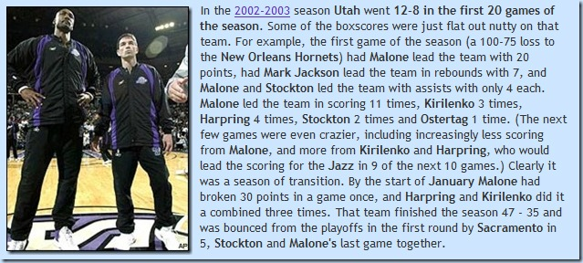 Utah Jazz first 20 games 2002-2003 season write up