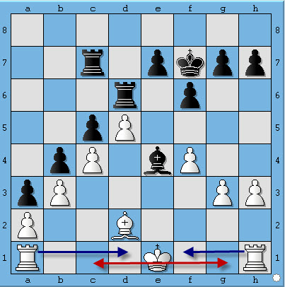chess castling, nhap thanh