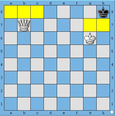 Học cờ vua online | Hướng dẫn chơi cờ vua dành cho trẻ em - thiếu nhi