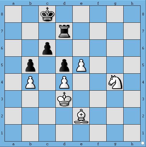 Chess - The Point Count | Học cờ vua - Cách tính điểm
