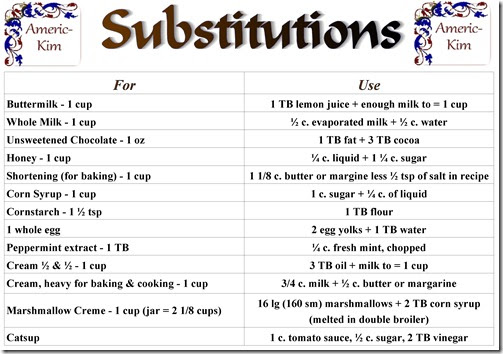 Americkim 39 s home food substitutions chart download free for Substitute for fish food
