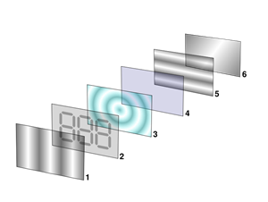 LCD_layers
