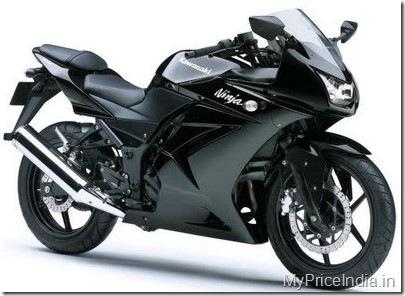 Bajaj Kawasaki Ninja 250R Price