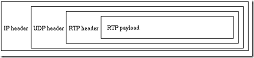 rtp_packet