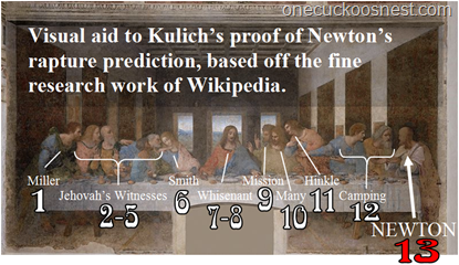 Visual aid to Kulich's proof of Newton's rapture prediction, based off the fine research work of Wikipedia.