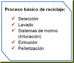 proceso basico del reciclaje
