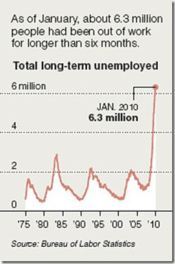 unemployed_graphic2
