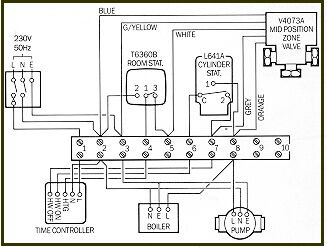 Honeywell Y Plan Wiring Diagram | Online Wiring Diagram on