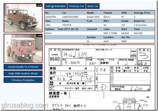 1981 Landcruiser Diesel