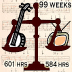 Banjo 601 hrs, TV 584 hours