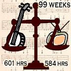Banjo 601 hrs, TV 584 hours
