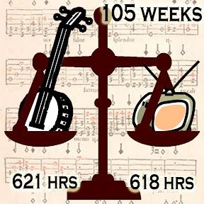 Banjo 621 hrs, TV 618 hours