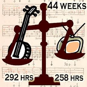 Banjo 292 hrs, TV 258 hours