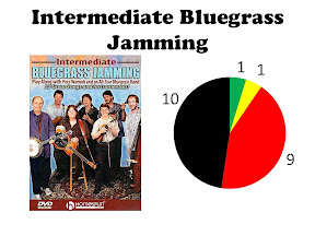 Intermediate Bluegrass Jamming