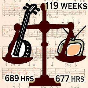 Banjo 689 hrs, TV 677 hours