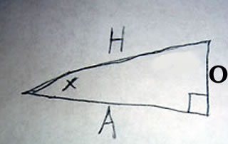 Image of a triangle with an angle x, and the opposite, adjacent, and hypotenuse, labeled