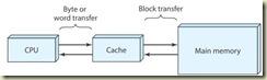 cache_mainMemory