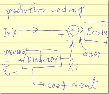 predictive_coding