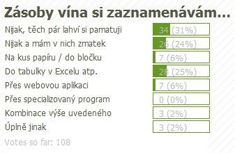 anketa_zasoby_vina