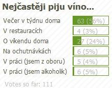 anketa_nejcasteji_kde_vino