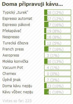 anketa_kava