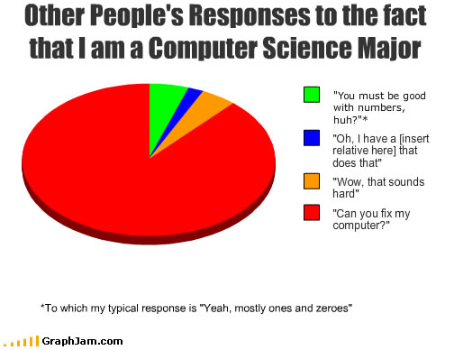 song-chart-memes-computer-science.jpg