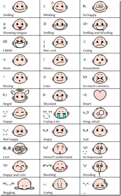 lista de emoticons