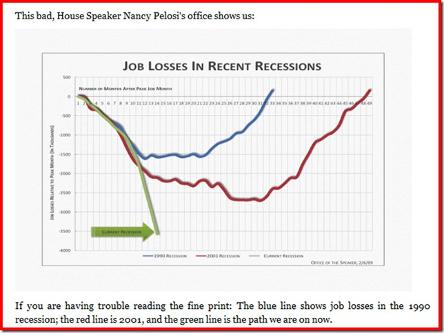 job-losses-in-current-reces