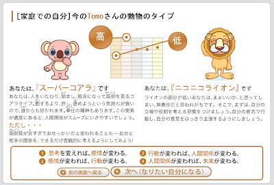 「動物エゴグラム」エゴグラムでわかる性格の特徴と行動パターン