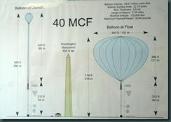 balloon info2