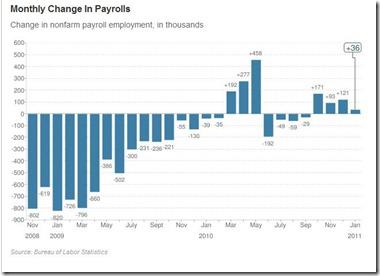 Payroll_Feb11