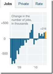 Jobs_Mar_total