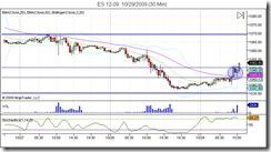 ES 12-09  10_29_2009 (30 Min)