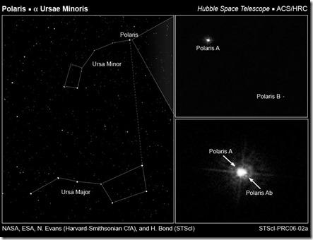 Polaris_alpha_ursae_minoris