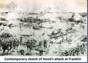 Sketch of attack