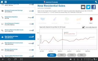 Screenshot of America's Economy for Tablet