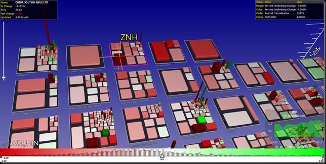 Open View ZNH 02092011