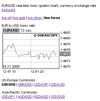 Real time forex rates
