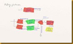 Domänenobjektmodell02b