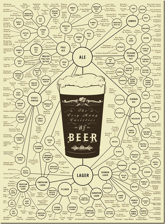poster_beer_1300_1