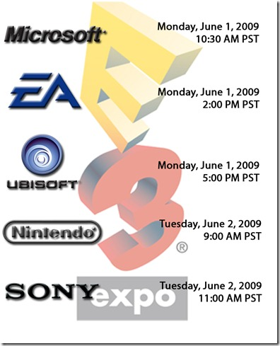 Super MarioJr Blog-E3-dates of E3 Conferences