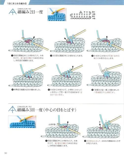 Những mũi MÓC (2) Crochet29