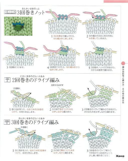 Giáo trình Đan - Knitting (1) 039