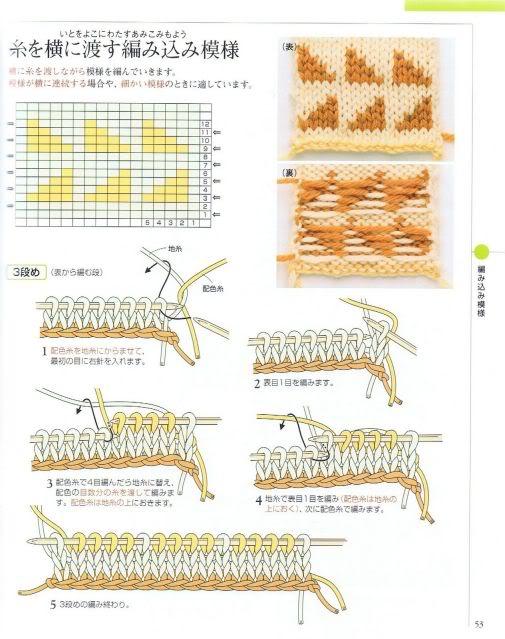 Giáo trình Đan - Knitting (2) 051