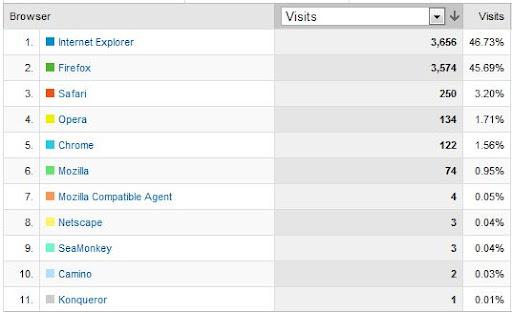 browser stats.JPG