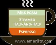 cafe_breve