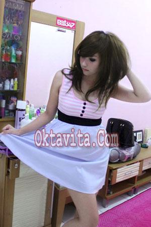 Profil Wiandra Ozawa