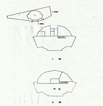 ドーム形状