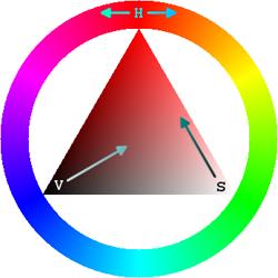 Rueda diagrama HSV