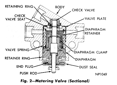 gm proportioning valve directional valve wiring diagram